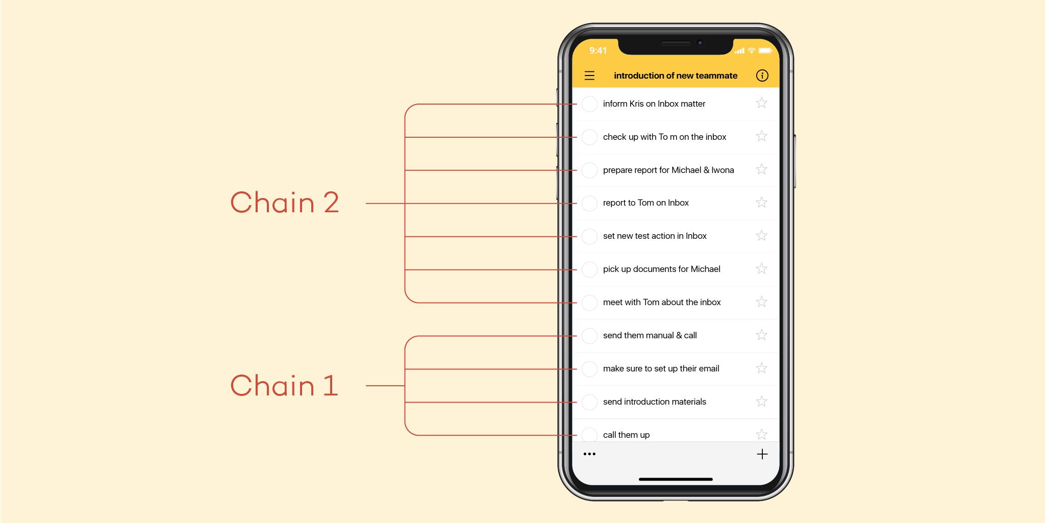 Chain tasks