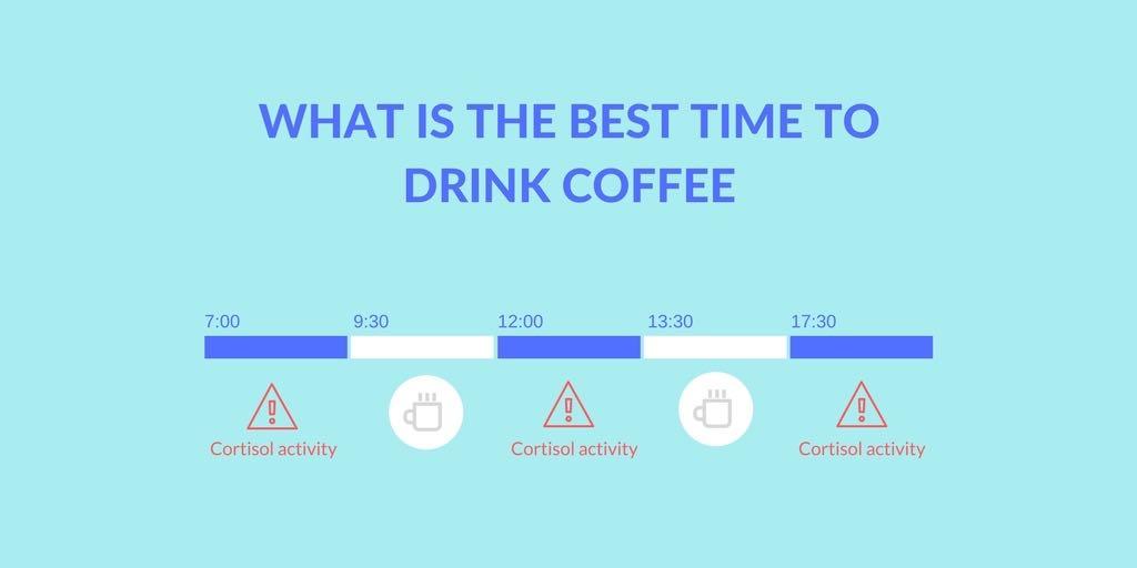 kortyzol i kawa